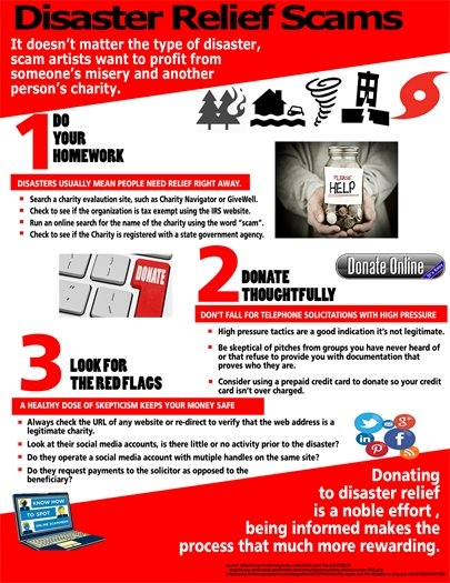 Disaster Relief Scam Tip Sheet