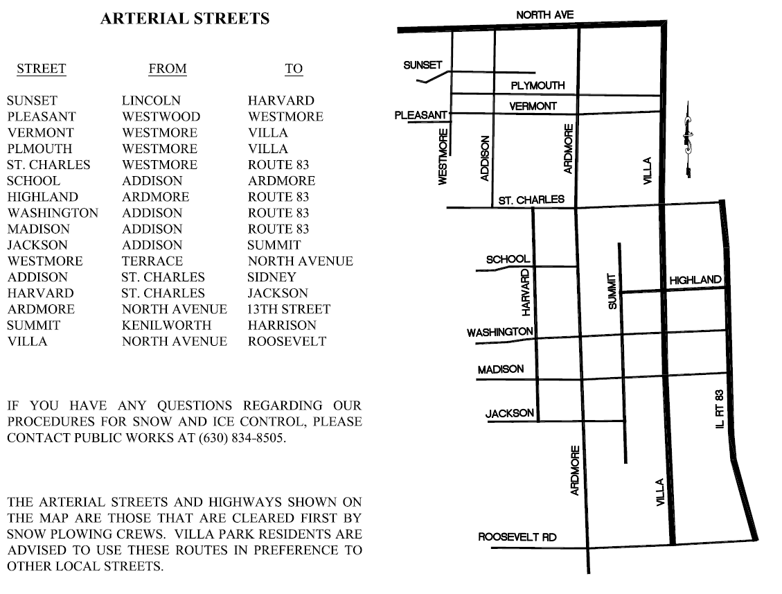 Arterial Streets